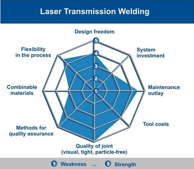KS_Prozess_Laser_EN.jpg