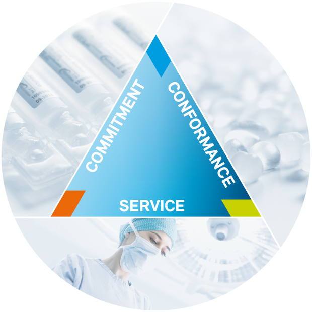 Bormed Because we care Service Commitment Conformance