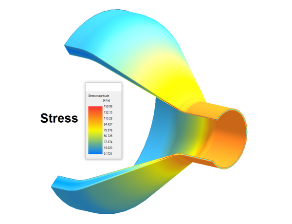 Fig 4shear stress.png