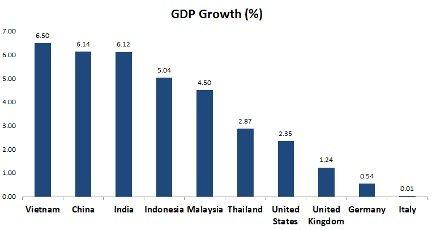 GDP growth.jpg