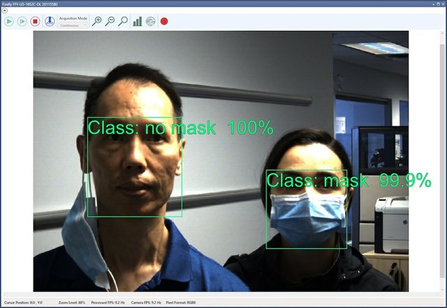 Developing a deep learning facemask detection prototype in two days