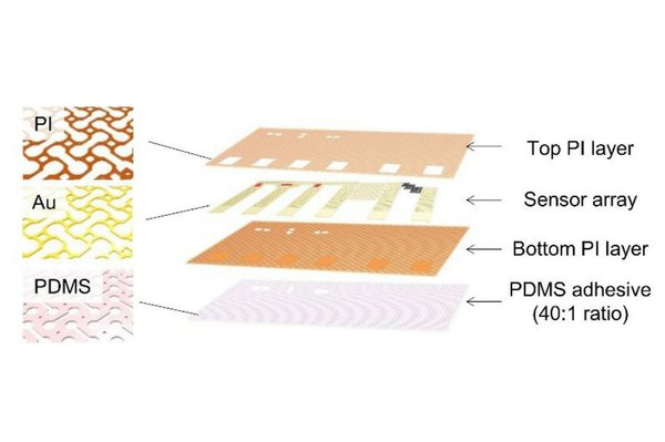 MIT-E-Skin-02-press.jpg
