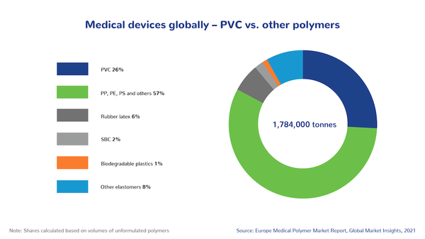 medical_devices_global.png